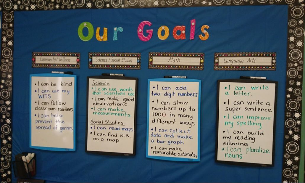 putting goal setting at the forefront of learning